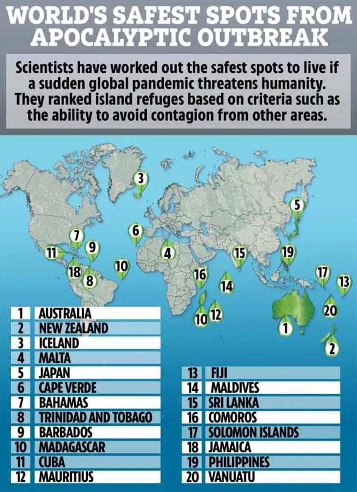 Lokasi Perlindungan Sekiranya Berlaku Wabak Dalam Dunia