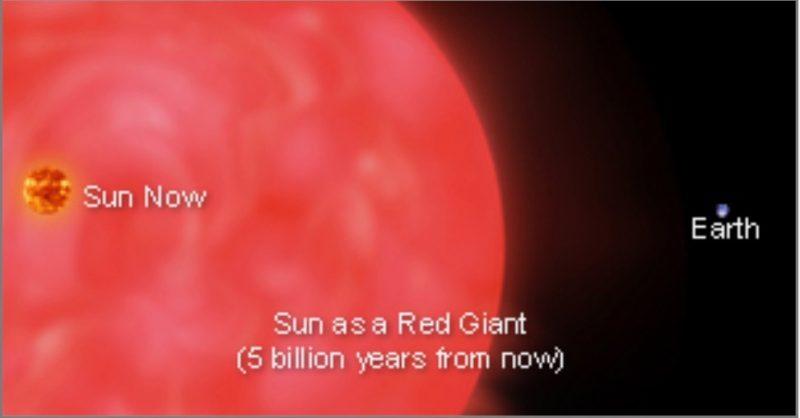 Lihat Apa Yang Akan Berlaku Jika Matahari Mati