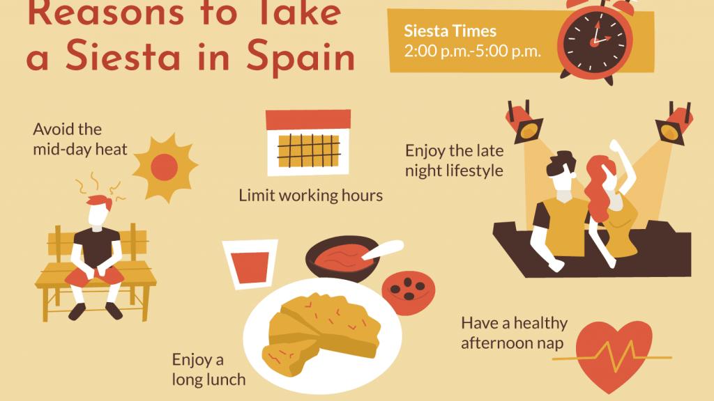 Tempoh 'Lunch Break' Di Sepanyol Paling Panjang Di Dunia