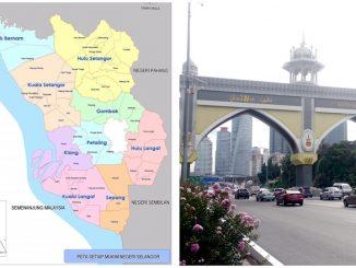 9 Daerah Sempadan Selangor