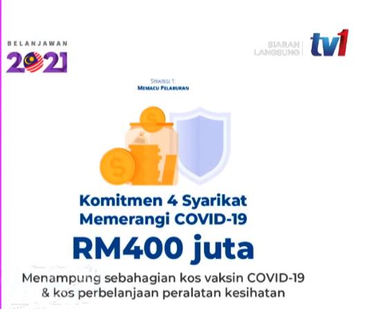 belanjawan 2021 3