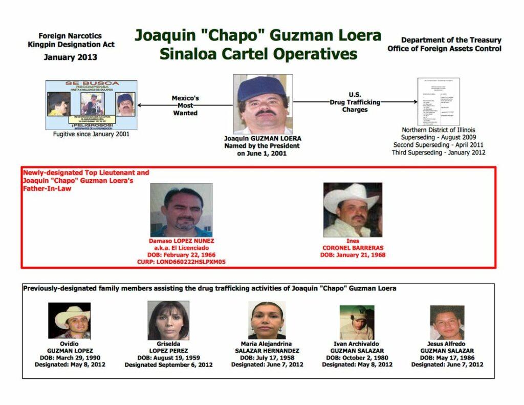 Kartel Sinaloa