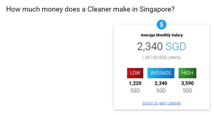 Gaji Cleaner Singapore