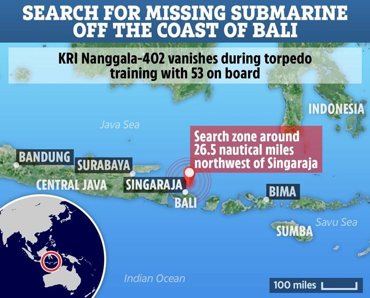 Kehilangan Kapal KRI Nanggala