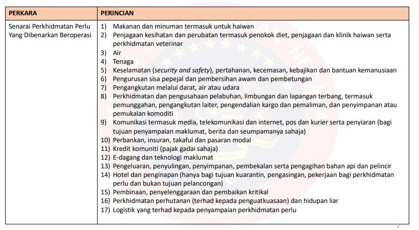 Bermula 1-14 Jun 2021, Ini SOP Yang Perlu Anda Tahu Dalam PKP Terkini Di Seluruh Negara